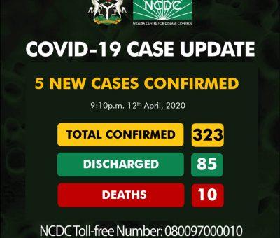 COVID-19 Update: 5 new cases in Nigeria, 2 in Lagos, 2 in Kwara, 1 in Katsina