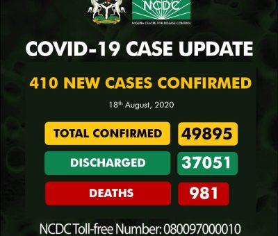 COVID-19: Nigeria records 410 new cases