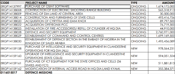 Twitter user calls out Nigerian govt over proposed N1.6bn purchase of free OSINT softwares